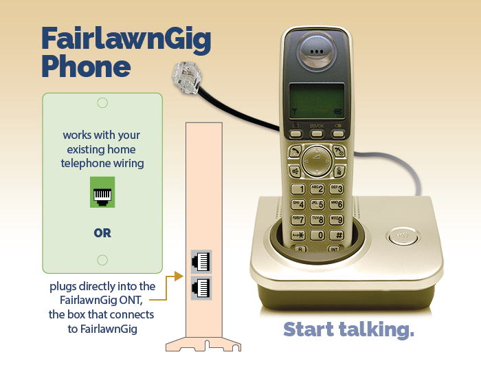 FairlawnGig Phone
