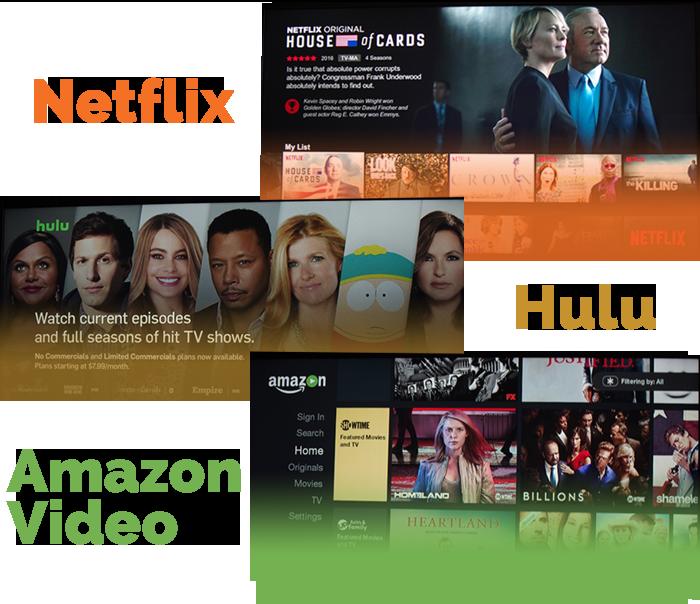 streaming netflix, hulu, and amazon video on fairlawngig