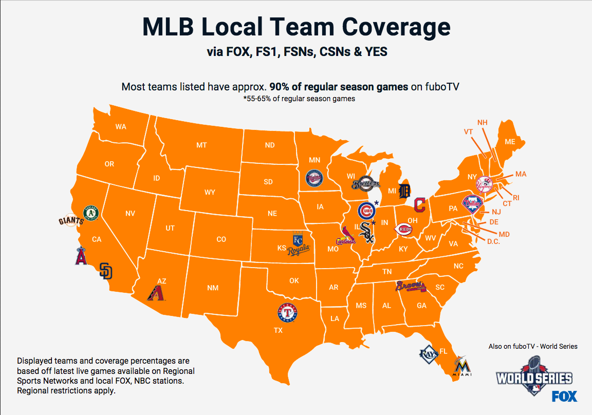 watch MLB on fuboTV with FairlawnGig