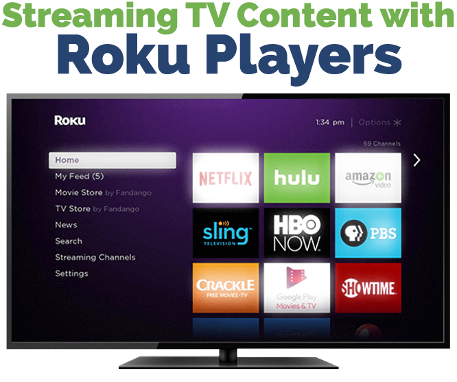 Streaming on FairlawnGig with Roku